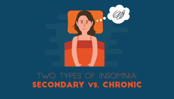 Chronic vs Secondary Insomnia - Anchorage Sleep Center blog