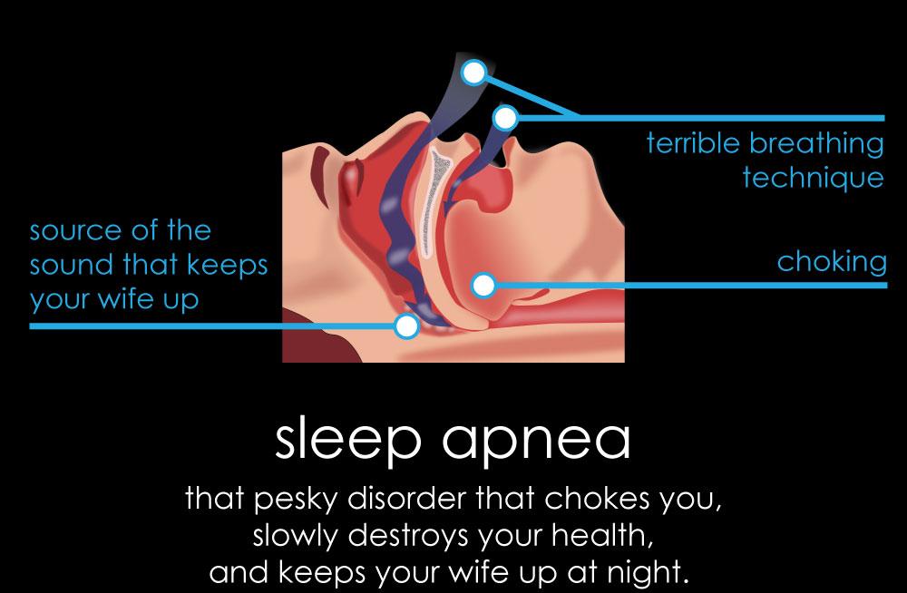 How sleep apnia works - Anchorage Sleep Center