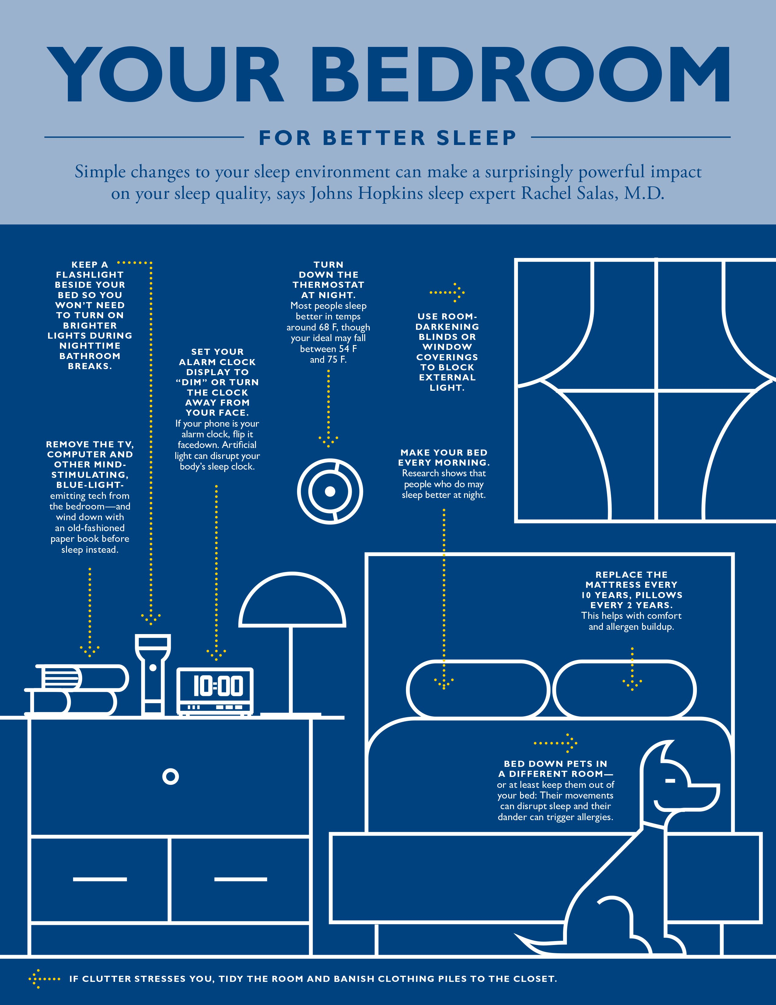 Infographic-BedroomSleep