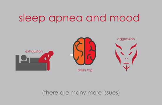 Side-effects-of-sleeping-disorders