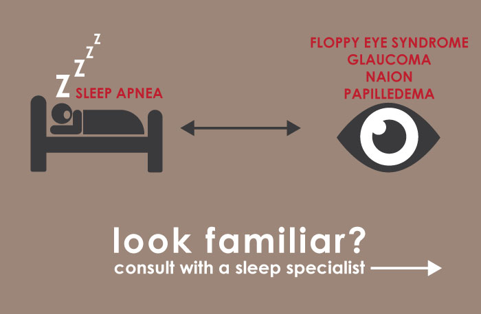 Sleep-apnea-is-a-factor-in-many-eye-problems,-but-you-can-get-help