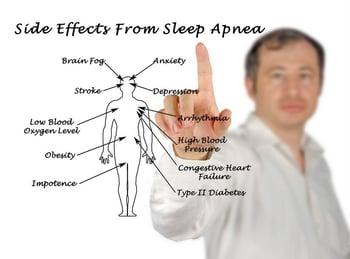 side-effects-from-sleep-apnea