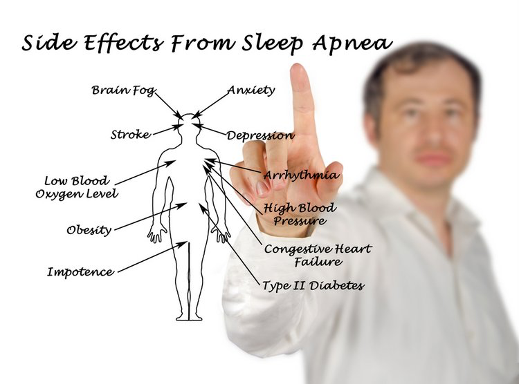 side-effects-from-sleep-apnea